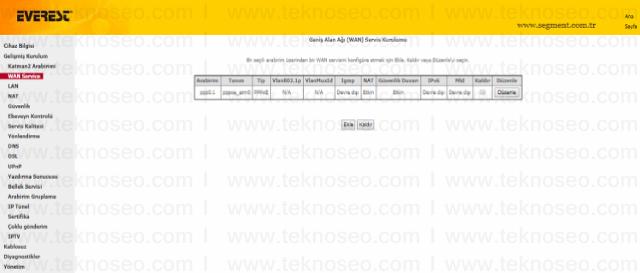 everest sg-1600 arayüz giriş şifresi,everest sg-1600 modem kurulumu,everest sg-1600 kablosuz ayarları,everest sg-1600 sıfırlama