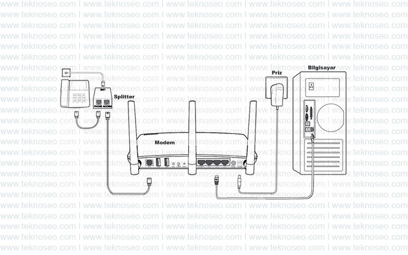 modem bağlantıları nasıl yapılır,adsl bağlantısı,modem adsl ışığı yanmıyor,splitter bağlantısı nasıl yapılır