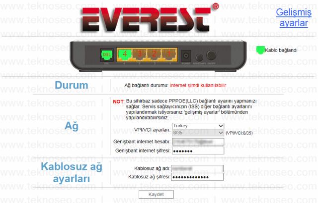 everest sg-1550 arayüz giriş şifresi,everest sg-1550 modem kurulumu,everest sg-1550 kablosuz ayarları,everest sg-1550 sıfırlama